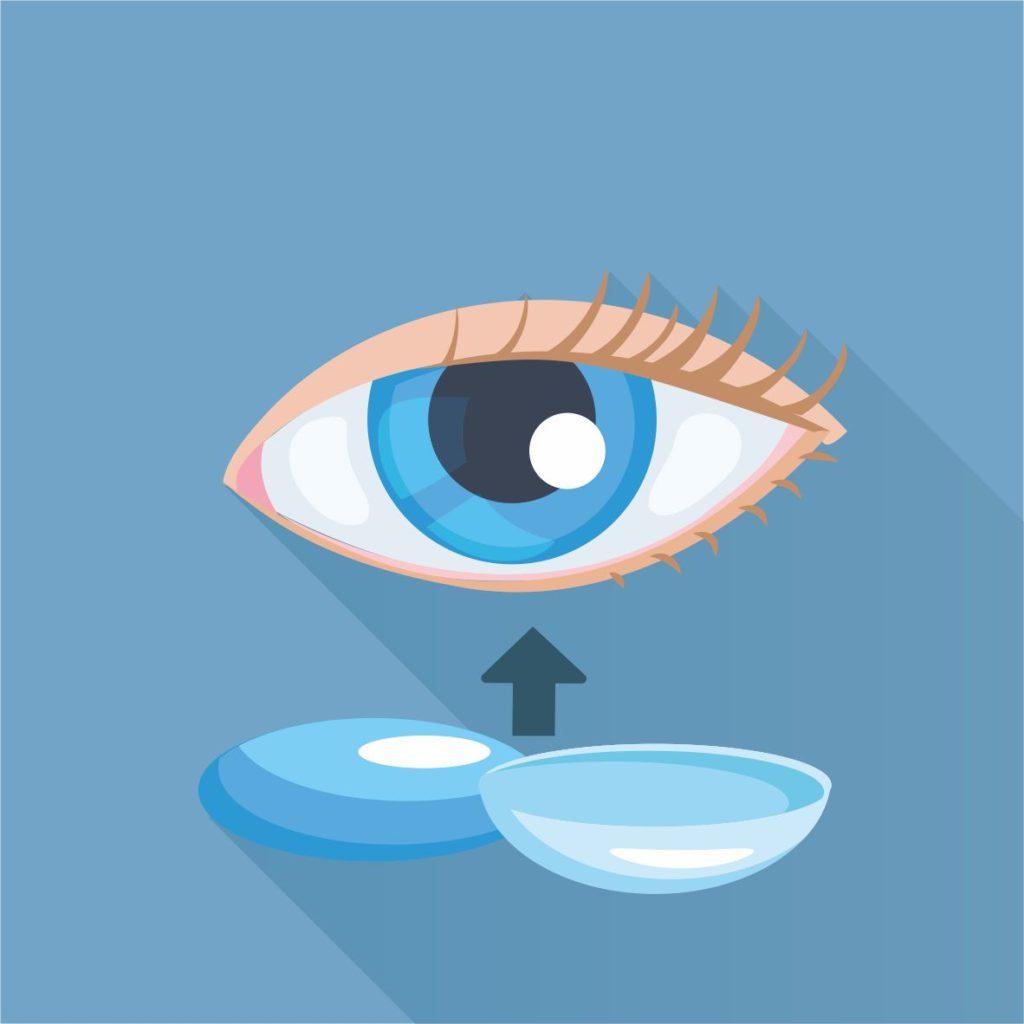 Контактные линзы Яр-Оптика